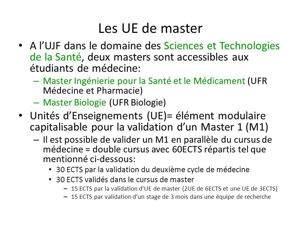 Les UE de master A lUJF dans le domaine des Sciences et Technologies de la Santé, deux masters sont accessibles aux étudiants de médecine: – Master In