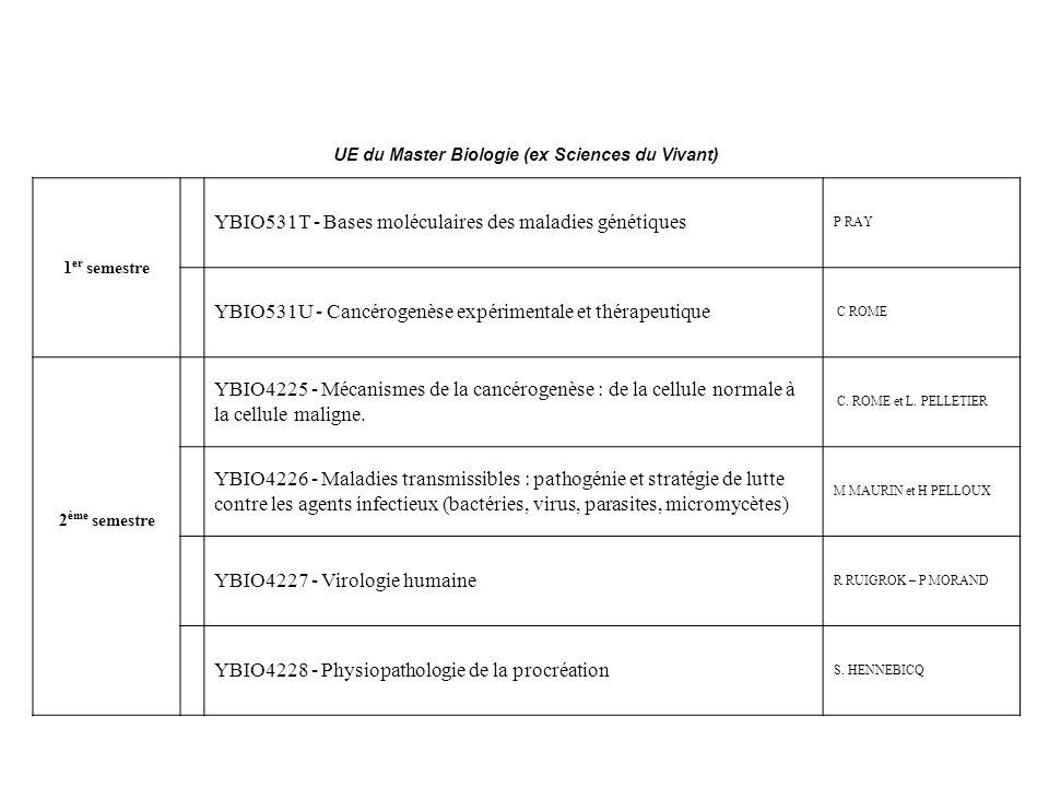 UE du Master Biologie (ex Sciences du Vivant) 1 er semestre YBIO531T - Bases moléculaires des maladies génétiques P RAY YBIO531U - Cancérogenèse expér