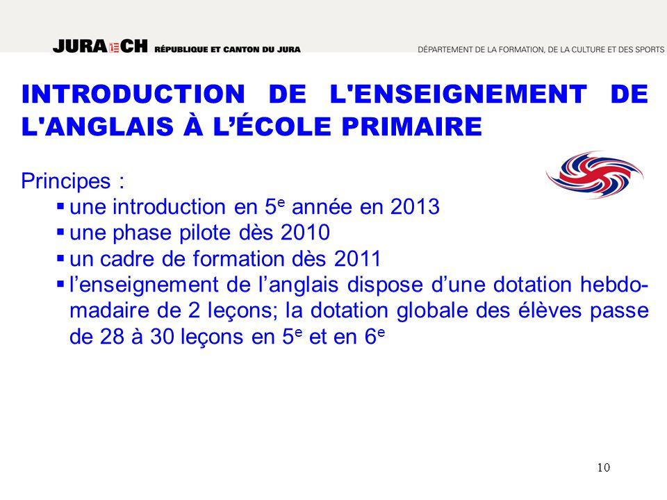 10 INTRODUCTION DE L'ENSEIGNEMENT DE L'ANGLAIS À LÉCOLE PRIMAIRE Principes : une introduction en 5 e année en 2013 une phase pilote dès 2010 un cadre