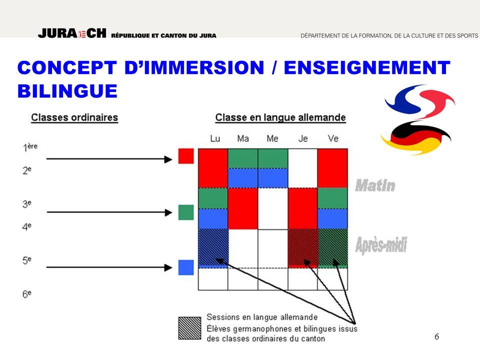 6 CONCEPT DIMMERSION / ENSEIGNEMENT BILINGUE