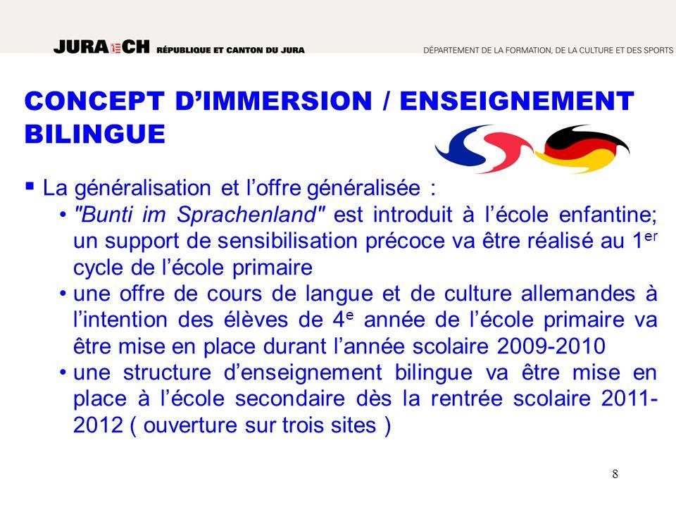 8 CONCEPT DIMMERSION / ENSEIGNEMENT BILINGUE La généralisation et loffre généralisée :