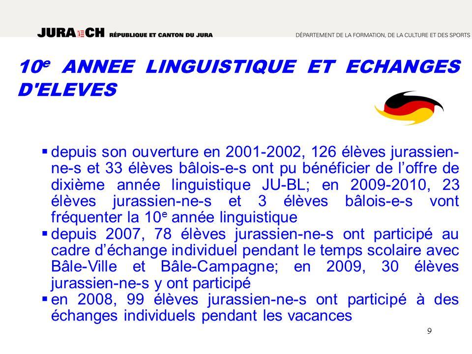 9 10 e ANNEE LINGUISTIQUE ET ECHANGES D'ELEVES depuis son ouverture en 2001-2002, 126 élèves jurassien- ne-s et 33 élèves bâlois-e-s ont pu bénéficier