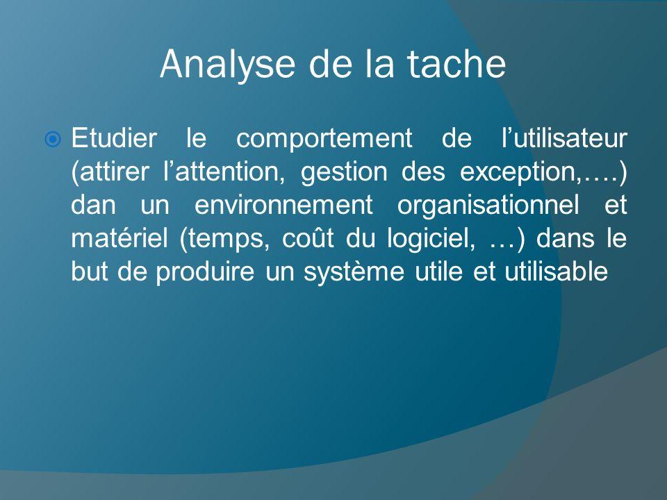 Analyse de la tache Etudier le comportement de lutilisateur (attirer lattention, gestion des exception,….) dan un environnement organisationnel et mat