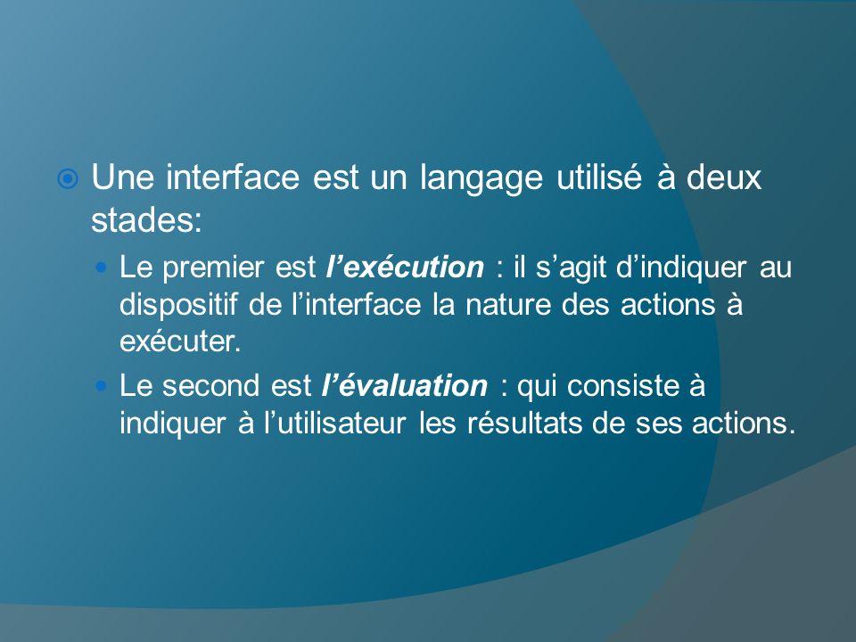Une interface est un langage utilisé à deux stades: Le premier est lexécution : il sagit dindiquer au dispositif de linterface la nature des actions à