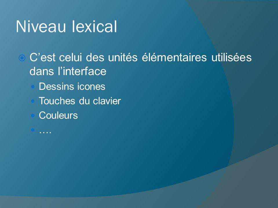 Niveau lexical Cest celui des unités élémentaires utilisées dans linterface Dessins icones Touches du clavier Couleurs ….