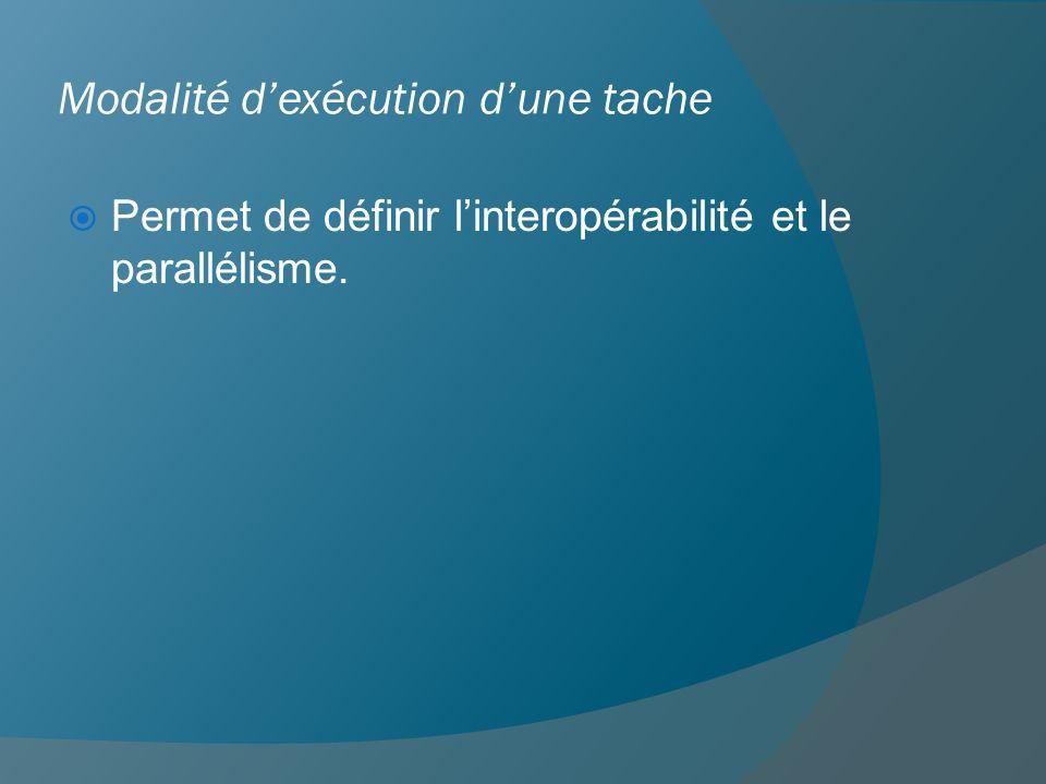 Modalité dexécution dune tache Permet de définir linteropérabilité et le parallélisme.