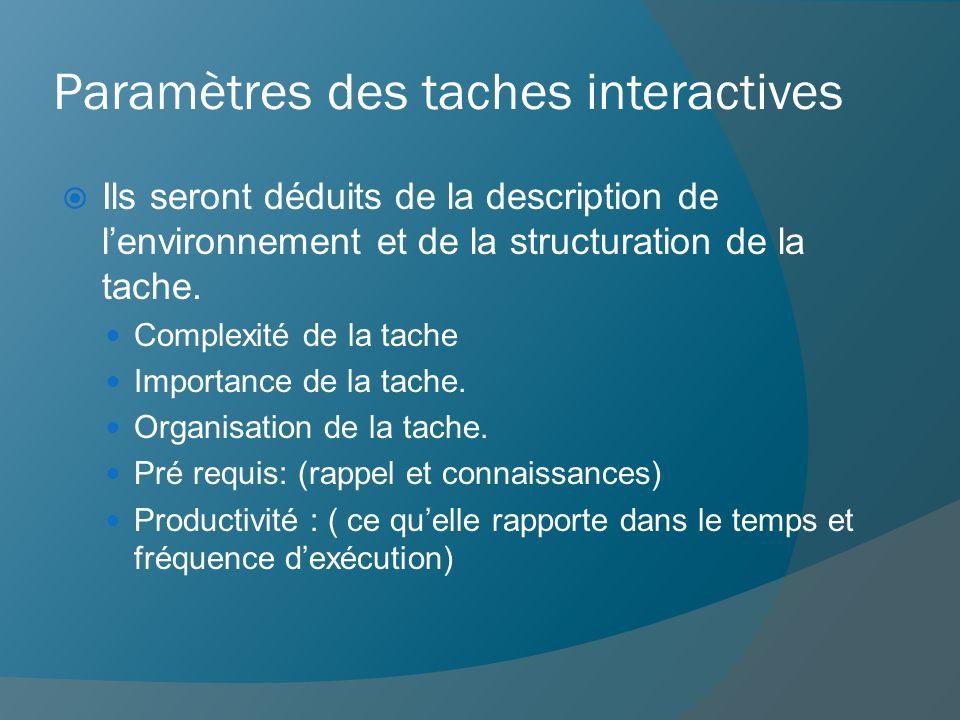 Paramètres des taches interactives Ils seront déduits de la description de lenvironnement et de la structuration de la tache. Complexité de la tache I
