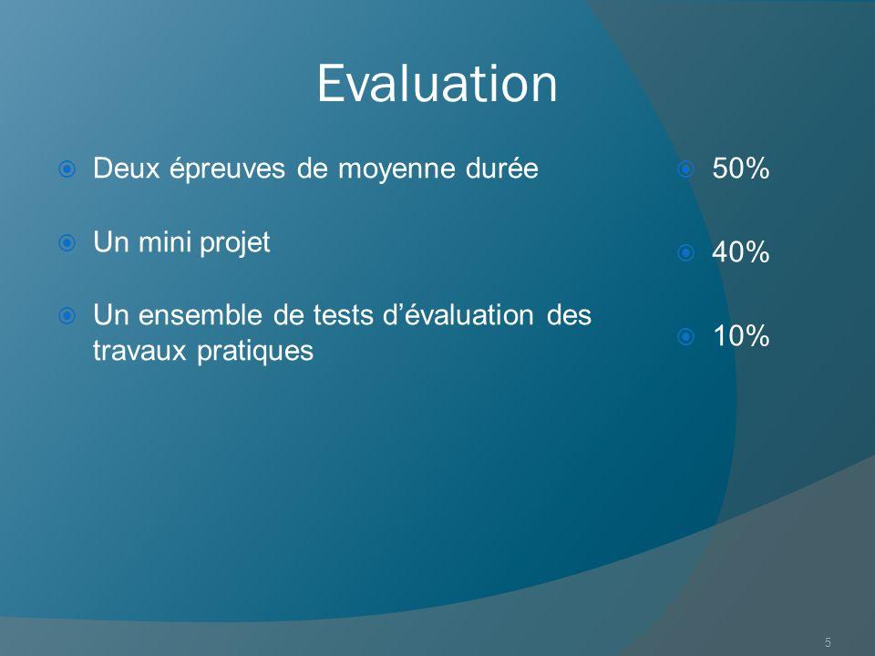 Evaluation Deux épreuves de moyenne durée Un mini projet Un ensemble de tests dévaluation des travaux pratiques 50% 40% 10% 5