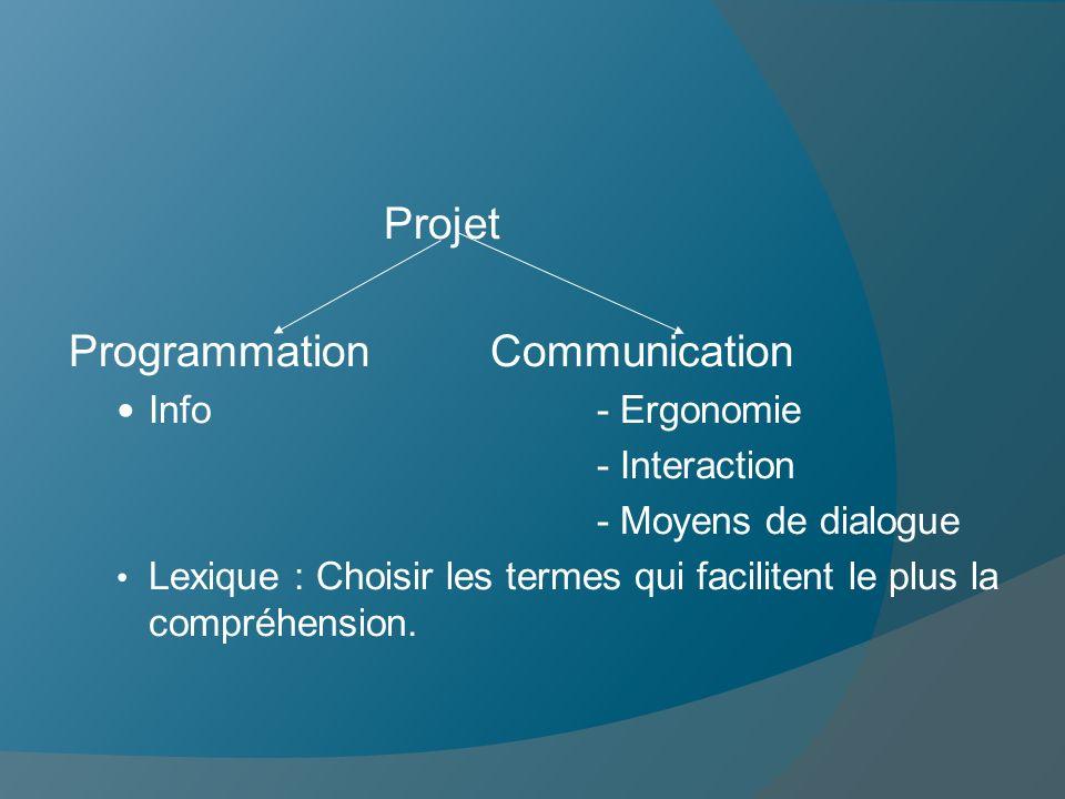 Projet Programmation Communication Info- Ergonomie - Interaction - Moyens de dialogue Lexique : Choisir les termes qui facilitent le plus la compréhen