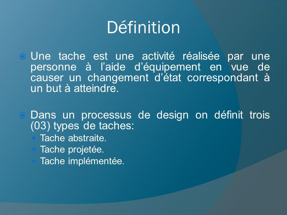 Définition Une tache est une activité réalisée par une personne à laide déquipement en vue de causer un changement détat correspondant à un but à atte