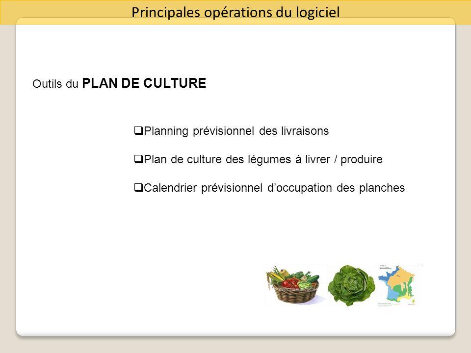 Principales opérations du logiciel Outils du PLAN DE CULTURE Planning prévisionnel des livraisons Plan de culture des légumes à livrer / produire Cale