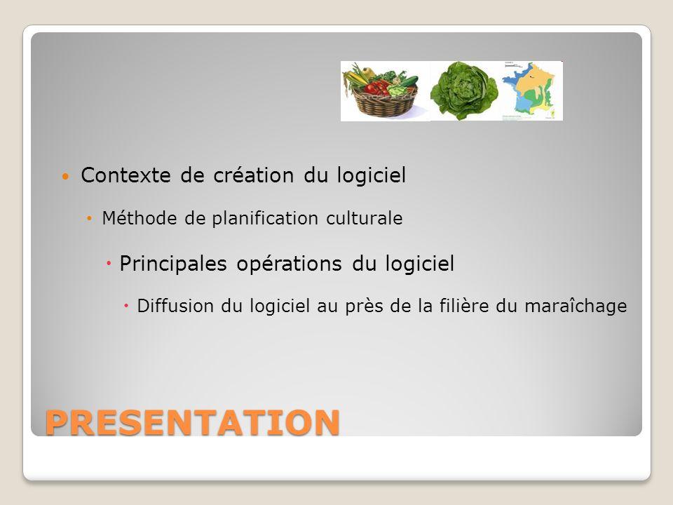 PRESENTATION Contexte de création du logiciel Méthode de planification culturale Principales opérations du logiciel Diffusion du logiciel au près de l