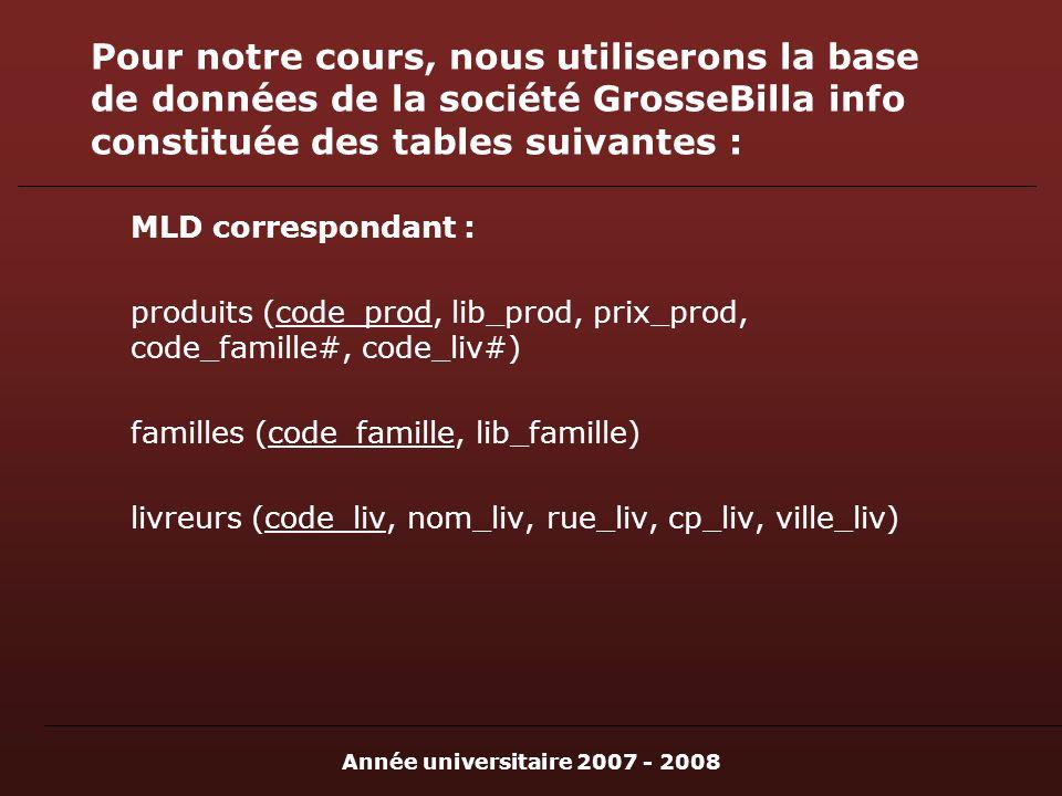 Année universitaire 2007 - 2008 Pour notre cours, nous utiliserons la base de données de la société GrosseBilla info constituée des tables suivantes : MLD correspondant : produits (code_prod, lib_prod, prix_prod, code_famille#, code_liv#) familles (code_famille, lib_famille) livreurs (code_liv, nom_liv, rue_liv, cp_liv, ville_liv)