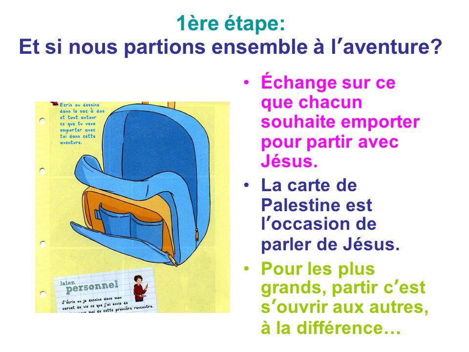 2ème étape: Entendre lappel de Jésus Enjeu: En route vers Jérusalem avec ses disciples, Jésus entend le cri dun aveugle assis au bord du chemin.