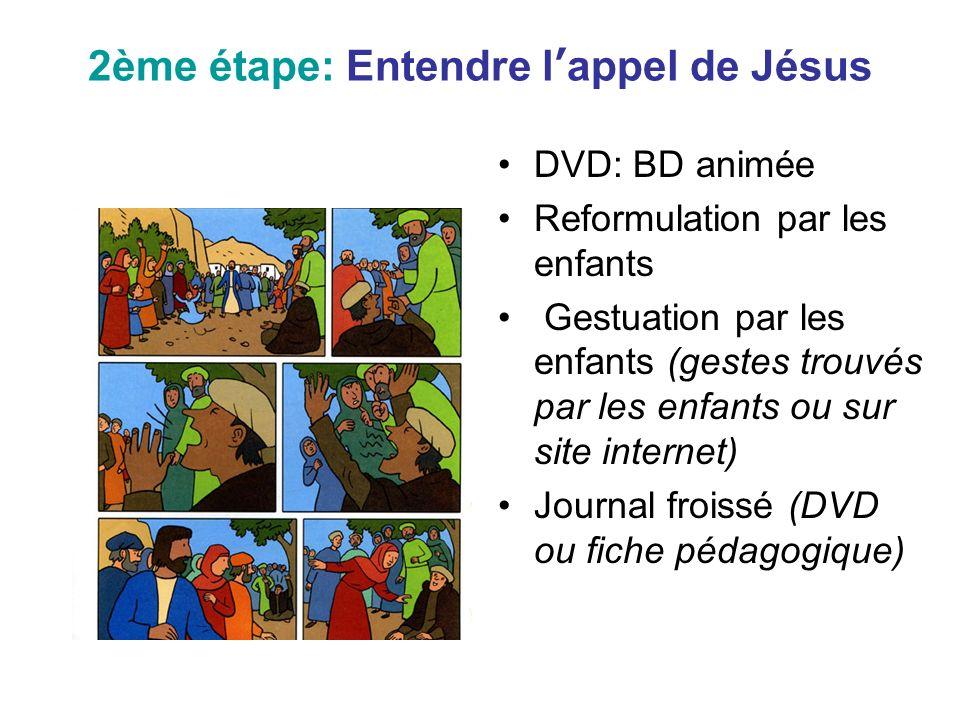 2ème étape: Entendre lappel de Jésus DVD: BD animée Reformulation par les enfants Gestuation par les enfants (gestes trouvés par les enfants ou sur si