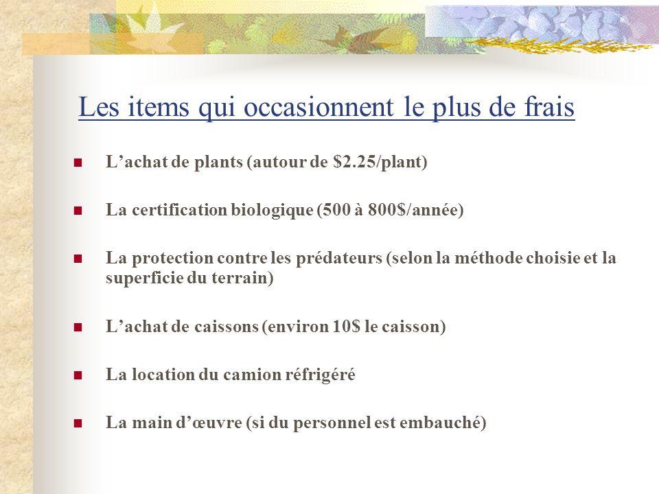 Les items qui occasionnent le plus de frais Lachat de plants (autour de $2.25/plant) La certification biologique (500 à 800$/année) La protection cont