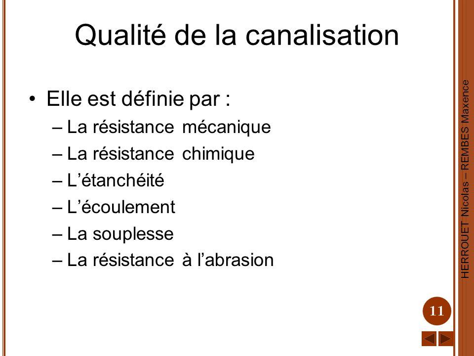 HERROUET Nicolas – REMBES Maxence 11 Qualité de la canalisation Elle est définie par : –La résistance mécanique –La résistance chimique –Létanchéité –