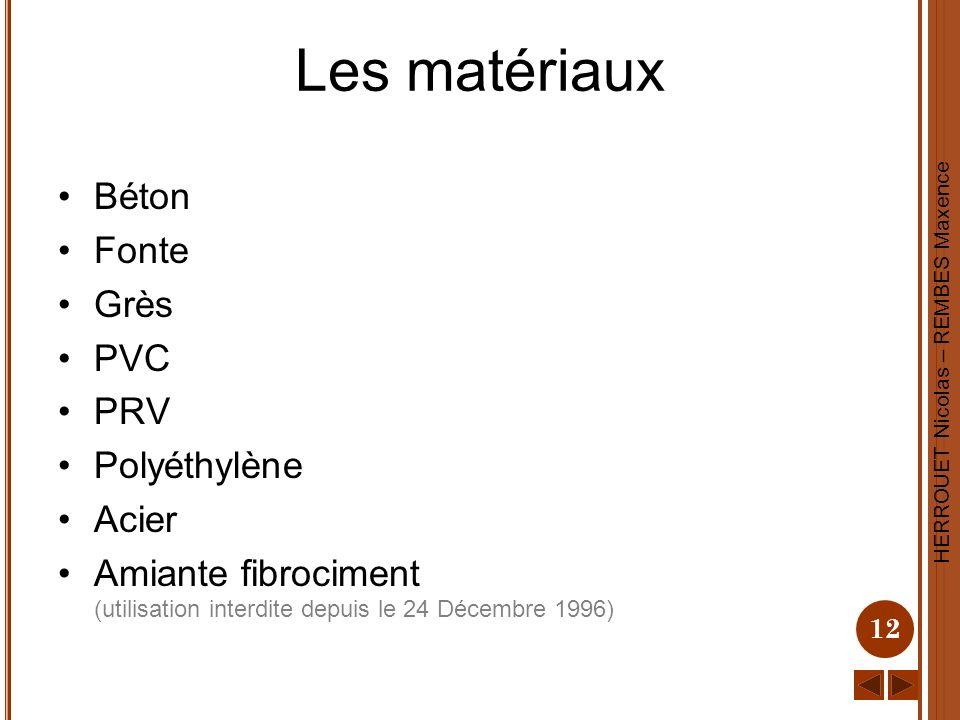 HERROUET Nicolas – REMBES Maxence 12 Les matériaux Béton Fonte Grès PVC PRV Polyéthylène Acier Amiante fibrociment (utilisation interdite depuis le 24