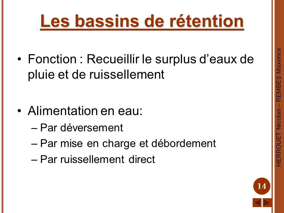 HERROUET Nicolas – REMBES Maxence 14 Les bassins de rétention Fonction : Recueillir le surplus deaux de pluie et de ruissellement Alimentation en eau: