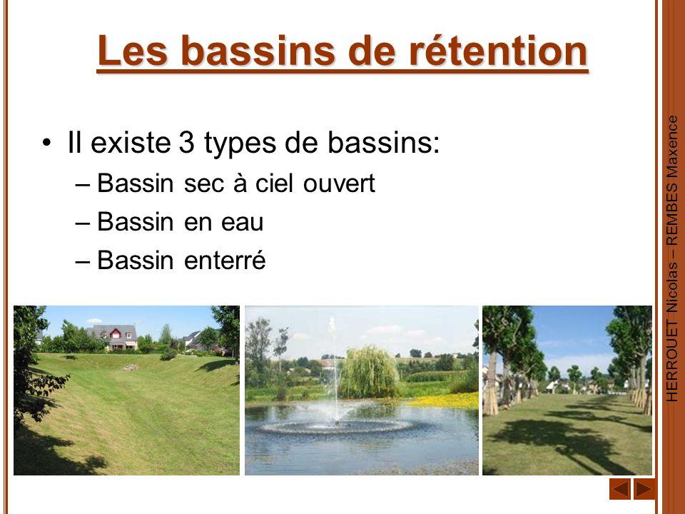 HERROUET Nicolas – REMBES Maxence 15 Les bassins de rétention Il existe 3 types de bassins: –Bassin sec à ciel ouvert –Bassin en eau –Bassin enterré