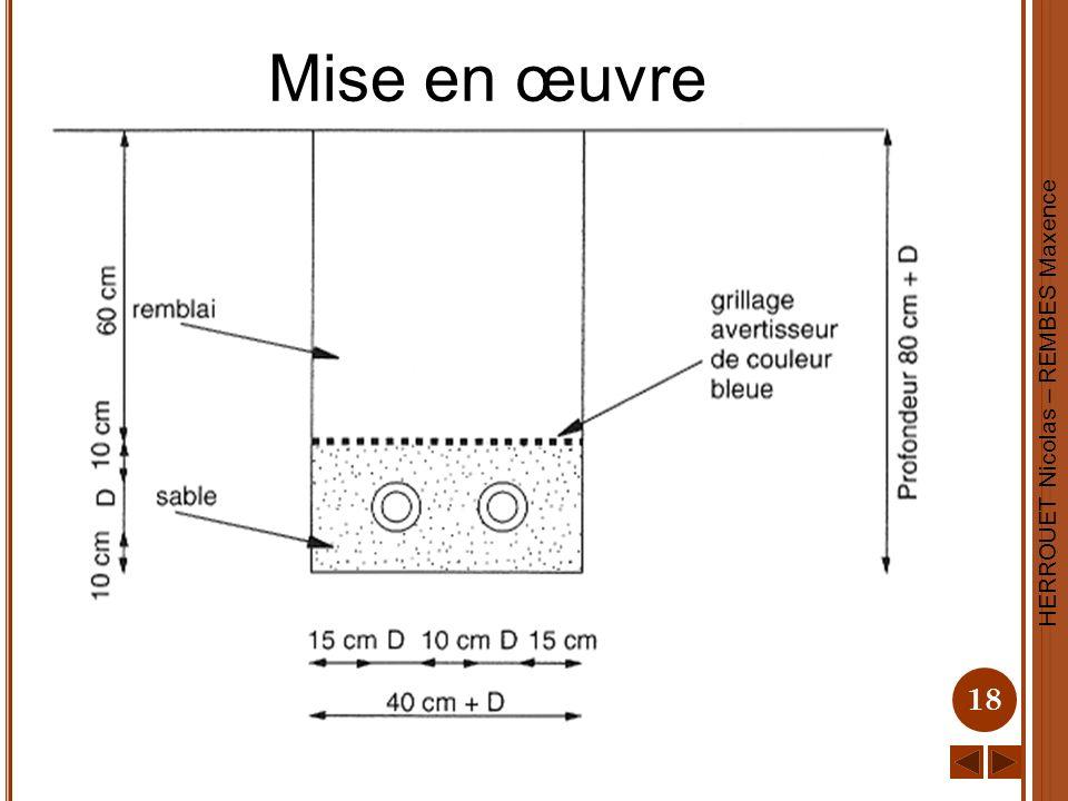 HERROUET Nicolas – REMBES Maxence 18 Mise en œuvre