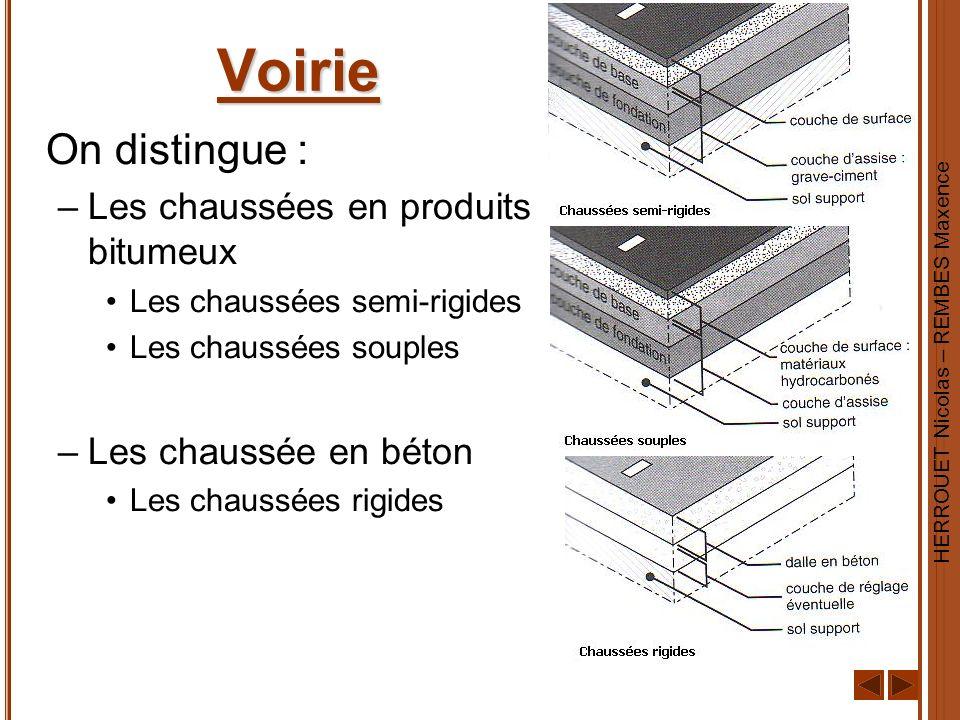 HERROUET Nicolas – REMBES Maxence 25 Voirie On distingue : –Les chaussées en produits bitumeux Les chaussées semi-rigides Les chaussées souples –Les c