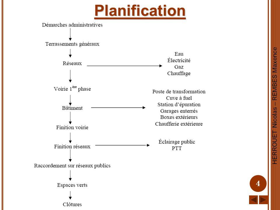 HERROUET Nicolas – REMBES Maxence 4 Planification