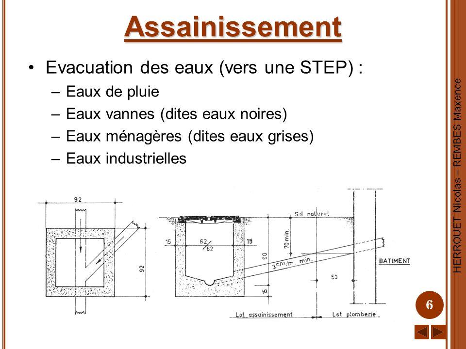 HERROUET Nicolas – REMBES Maxence 6 Assainissement Evacuation des eaux (vers une STEP) : –Eaux de pluie –Eaux vannes (dites eaux noires) –Eaux ménagèr