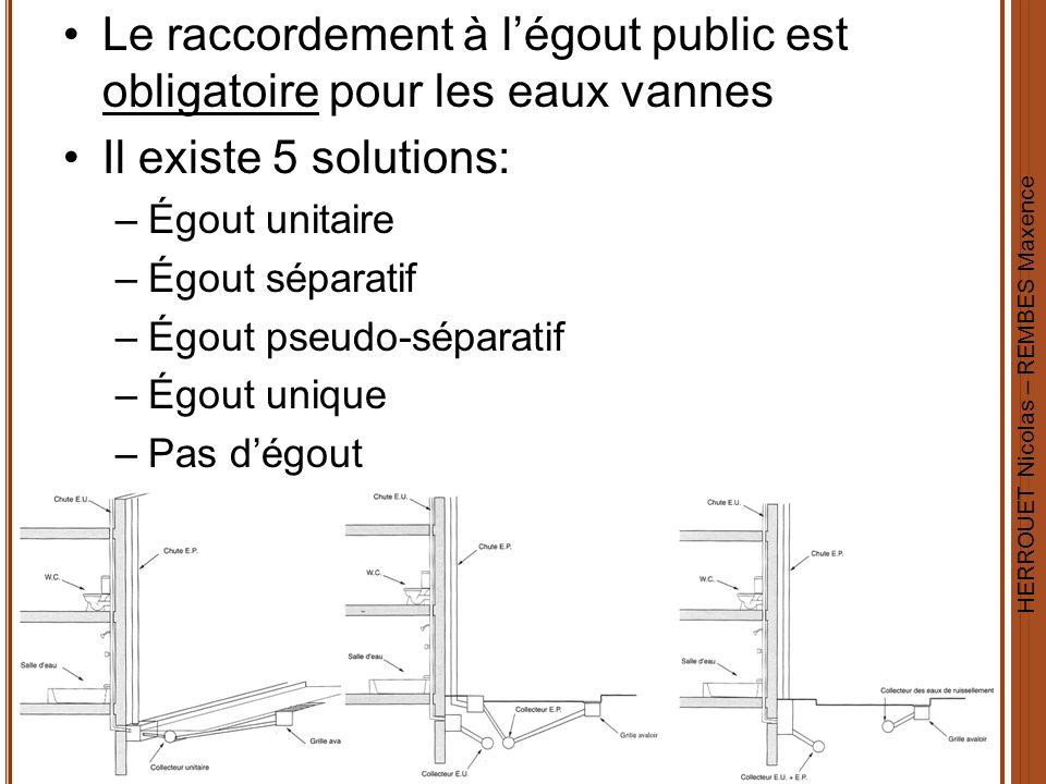 HERROUET Nicolas – REMBES Maxence 7 Le raccordement à légout public est obligatoire pour les eaux vannes Il existe 5 solutions: –Égout unitaire –Égout