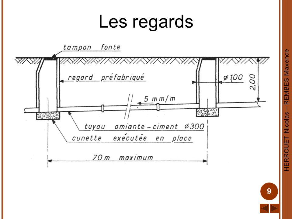 HERROUET Nicolas – REMBES Maxence 9 Les regards