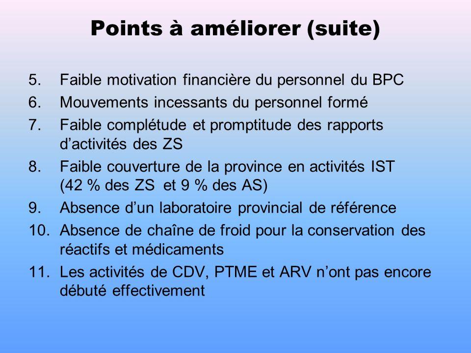 B.Points Faibles (à améliorer) 1.Absence de moyens de communication (radiophonie) avec les ZS 2.Faible implication des BCZS 3.Absence de coordination