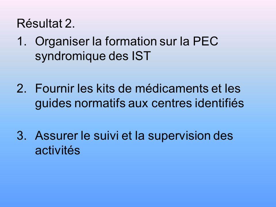 V. ACTIVITES Résultat 1.