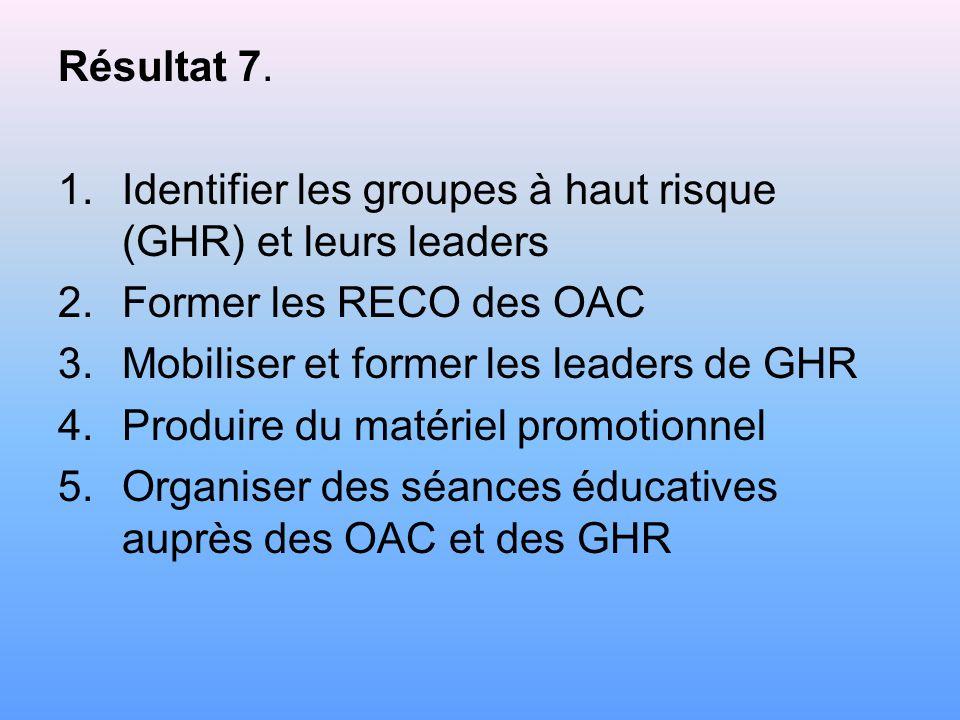 Résultat 6. 1.Finaliser lidentification des partenaires actifs en CCC 2.Recruter et former les AC et les membres des associations actives 3.Mener un p
