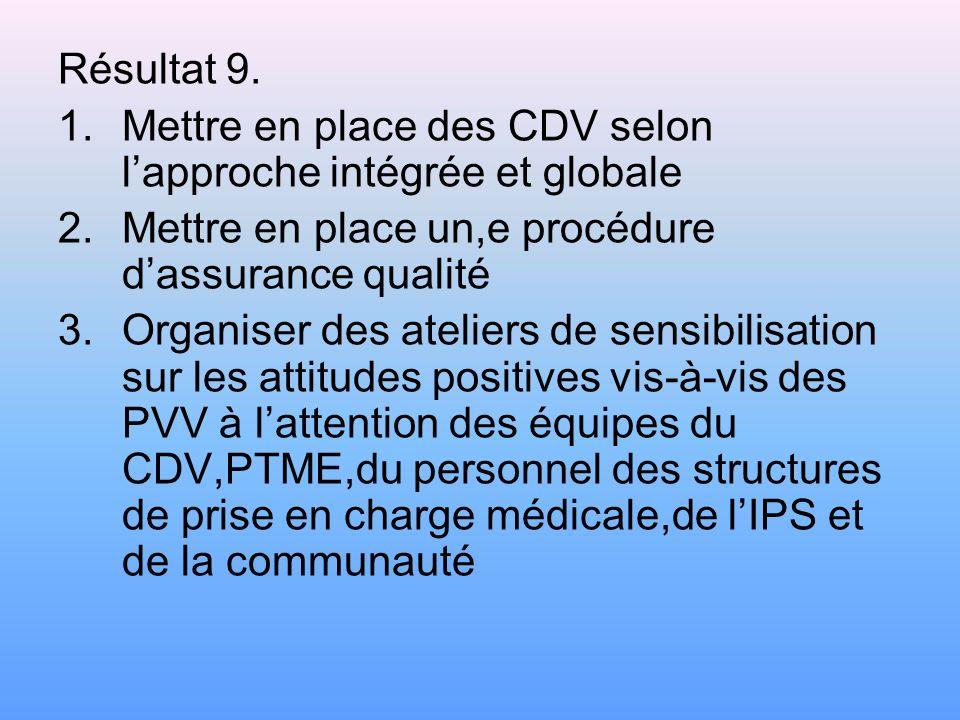 Résultat 8. 1.Organiser le plaidoyer pour le préservatif auprès des autorités de la province 2.Collaborer avec les partenaires impliqués dans ce domai