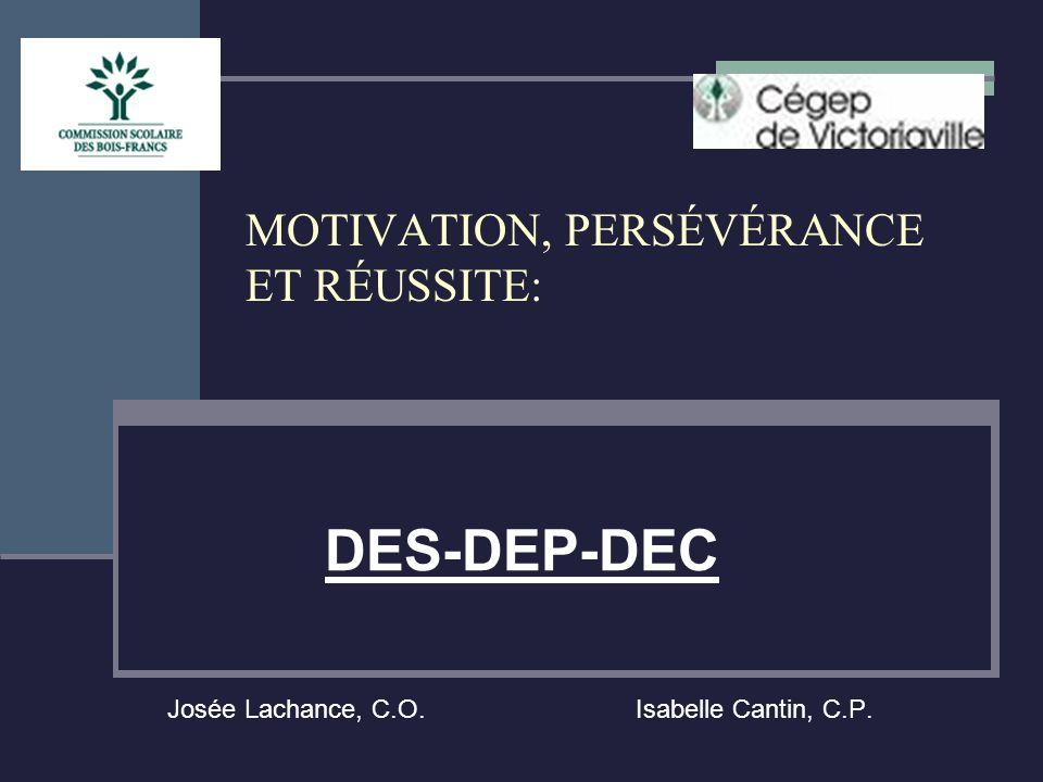 MOTIVATION, PERSÉVÉRANCE ET RÉUSSITE: DES-DEP-DEC Josée Lachance, C.O. Isabelle Cantin, C.P.