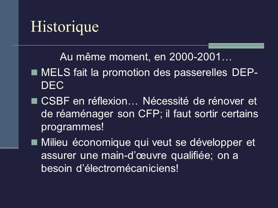 Historique Au même moment, en 2000-2001… MELS fait la promotion des passerelles DEP- DEC CSBF en réflexion… Nécessité de rénover et de réaménager son CFP; il faut sortir certains programmes.