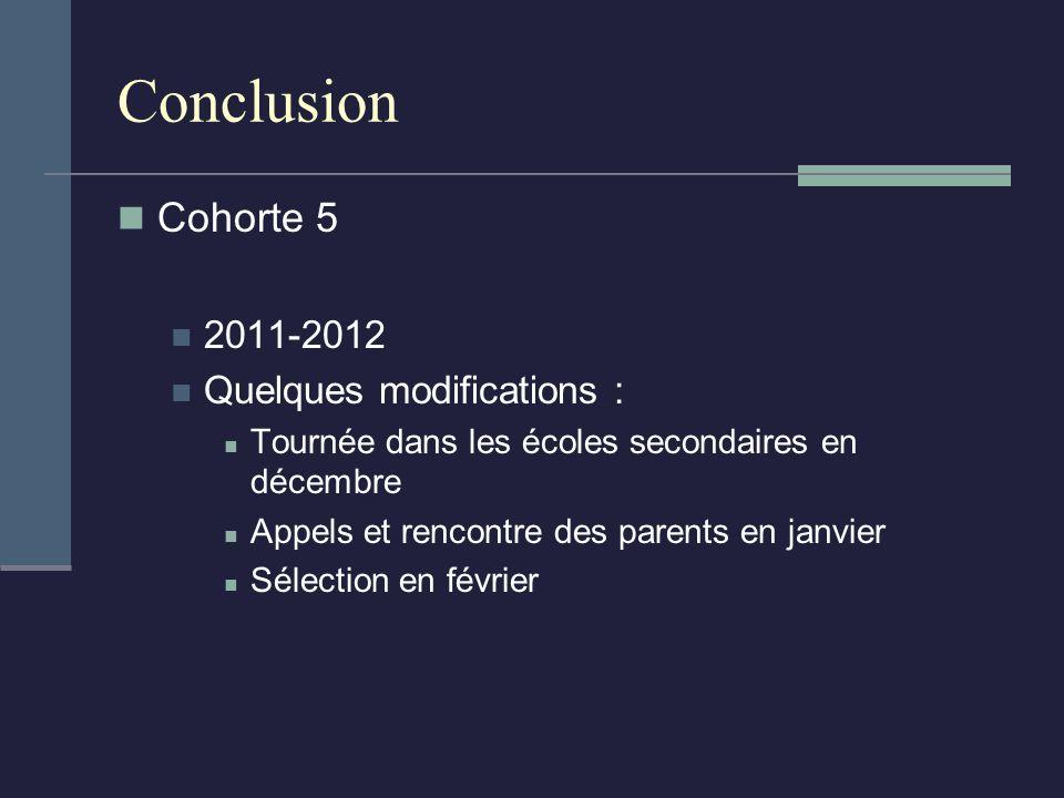 Conclusion Cohorte 5 2011-2012 Quelques modifications : Tournée dans les écoles secondaires en décembre Appels et rencontre des parents en janvier Sélection en février