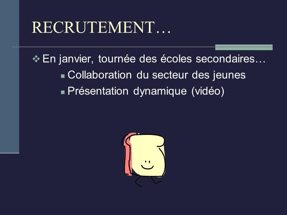 RECRUTEMENT… En janvier, tournée des écoles secondaires… Collaboration du secteur des jeunes Présentation dynamique (vidéo)