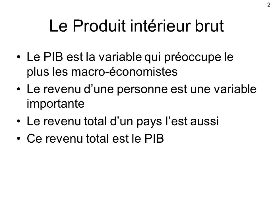 2 Le Produit intérieur brut Le PIB est la variable qui préoccupe le plus les macro-économistes Le revenu dune personne est une variable importante Le