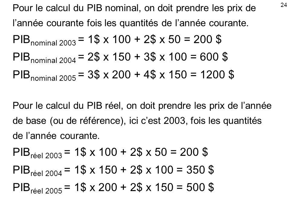 24 Pour le calcul du PIB nominal, on doit prendre les prix de lannée courante fois les quantités de lannée courante. PIB nominal 2003 = 1$ x 100 + 2$