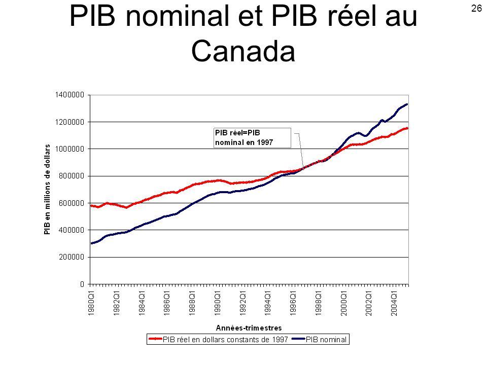 26 PIB nominal et PIB réel au Canada