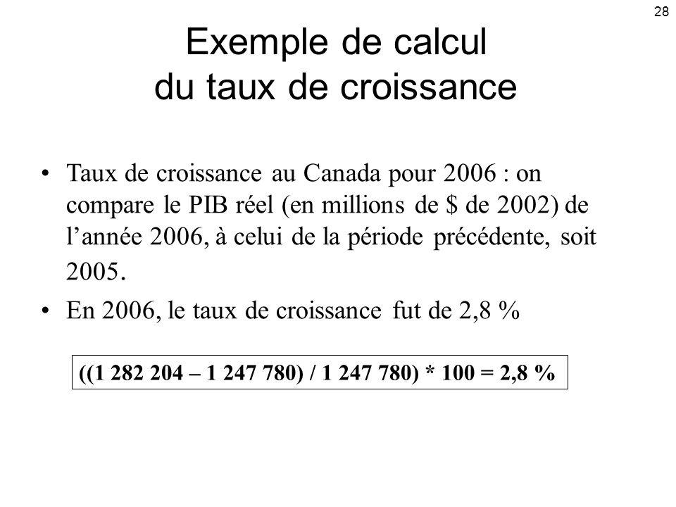 28 Exemple de calcul du taux de croissance ((1 282 204 – 1 247 780) / 1 247 780) * 100 = 2,8 % Taux de croissance au Canada pour 2006 : on compare le