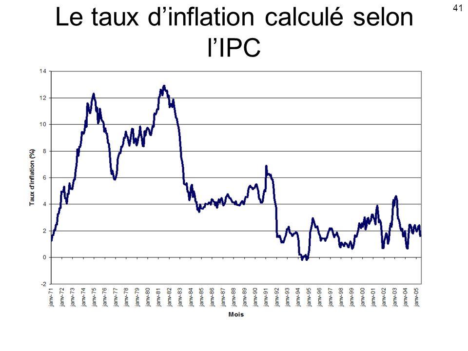 41 Le taux dinflation calculé selon lIPC