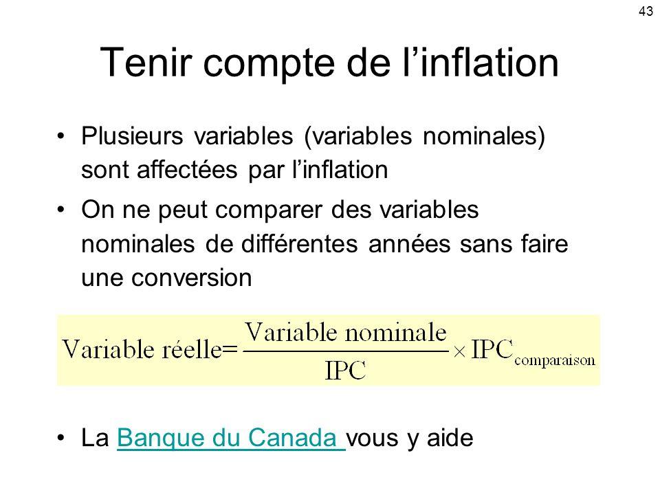 43 Tenir compte de linflation Plusieurs variables (variables nominales) sont affectées par linflation On ne peut comparer des variables nominales de d