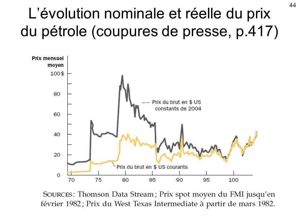 44 2000 Lévolution nominale et réelle du prix du pétrole (coupures de presse, p.417)