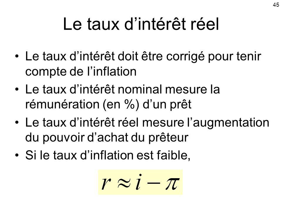 45 Le taux dintérêt réel Le taux dintérêt doit être corrigé pour tenir compte de linflation Le taux dintérêt nominal mesure la rémunération (en %) dun