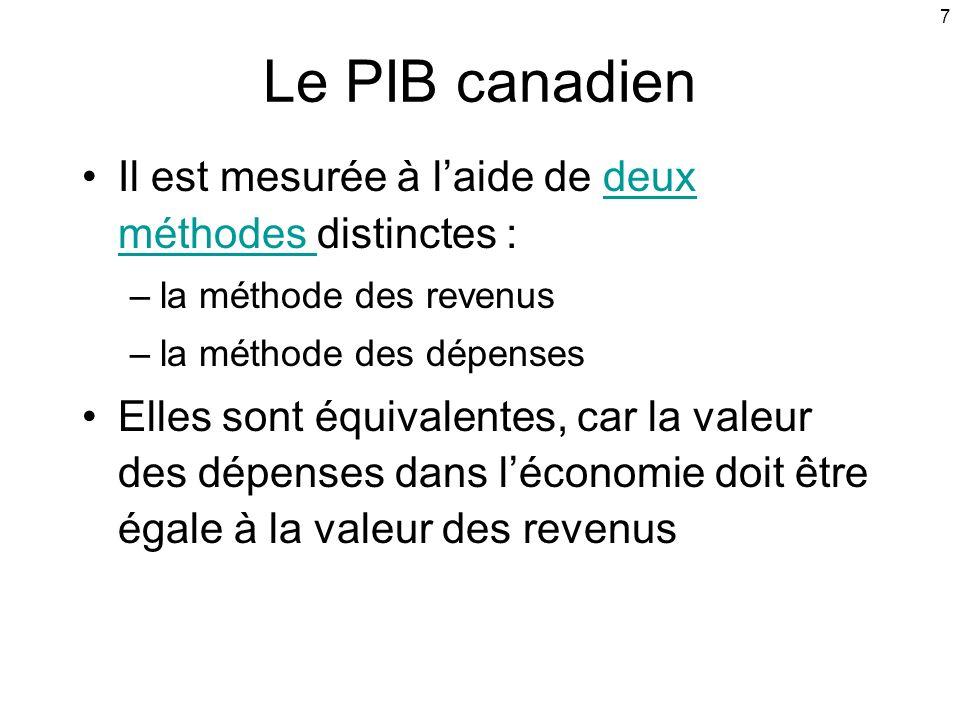 7 Le PIB canadien Il est mesurée à laide de deux méthodes distinctes :deux méthodes –la méthode des revenus –la méthode des dépenses Elles sont équiva