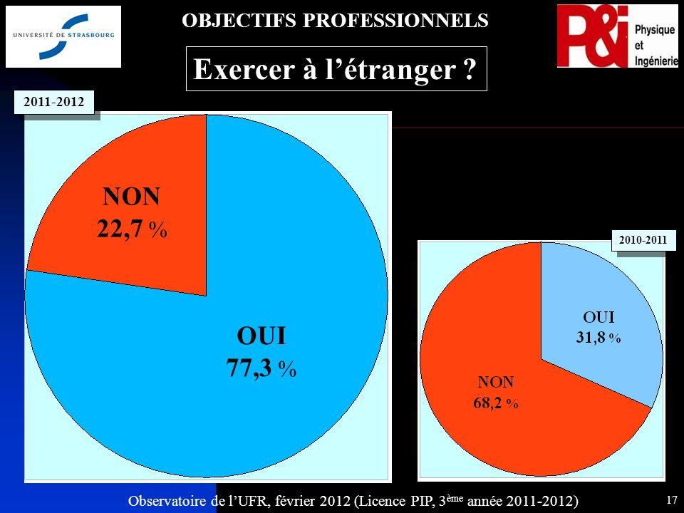 Observatoire de lUFR, février 2012 (Licence PIP, 3 ème année 2011-2012) 17 OBJECTIFS PROFESSIONNELS Exercer à létranger .