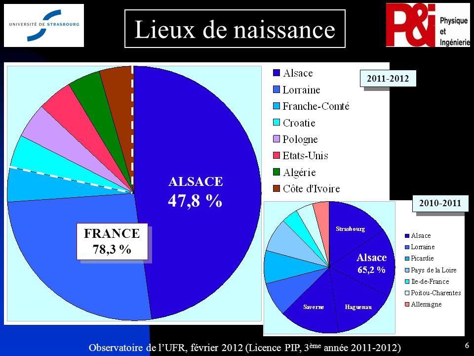 Observatoire de lUFR, février 2012 (Licence PIP, 3 ème année 2011-2012) 7 Financement des études 26,1 % 47,8 %