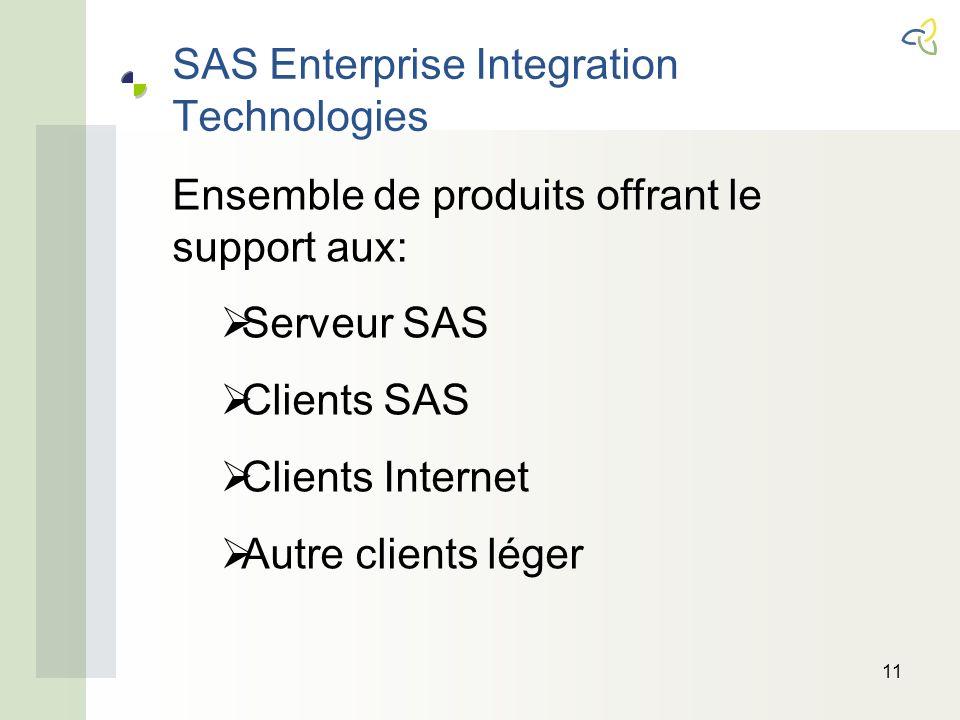 SAS Enterprise Integration Technologies 11 Ensemble de produits offrant le support aux: Serveur SAS Clients SAS Clients Internet Autre clients léger